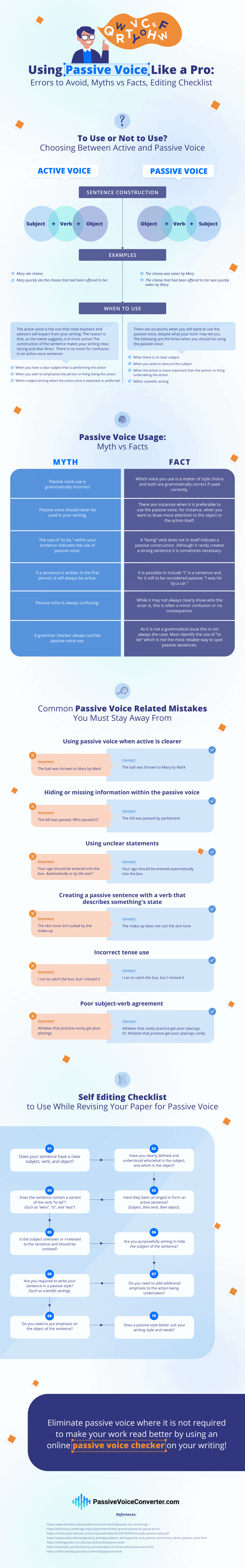 using passive voice like a pro, errors to avoid, myths vs facts, editing checklist